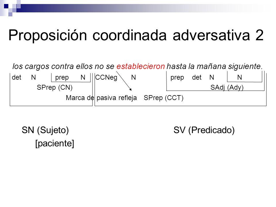 Proposición coordinada adversativa 2 los cargos contra ellos no se establecieron hasta la mañana siguiente. det N prep N CCNeg N prep det N N SPrep (C