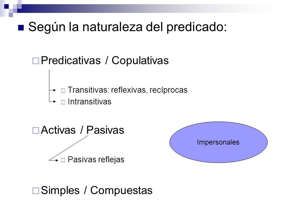 Según la naturaleza del predicado: Predicativas / Copulativas Transitivas: reflexivas, recíprocas Intransitivas Activas / Pasivas Pasivas reflejas Sim