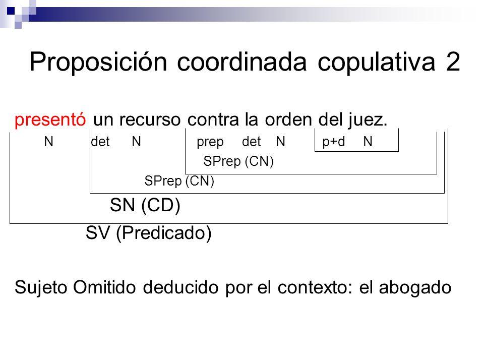 Proposición coordinada copulativa 2 presentó un recurso contra la orden del juez. N det N prep det N p+d N SPrep (CN) SN (CD) SV (Predicado) Sujeto Om