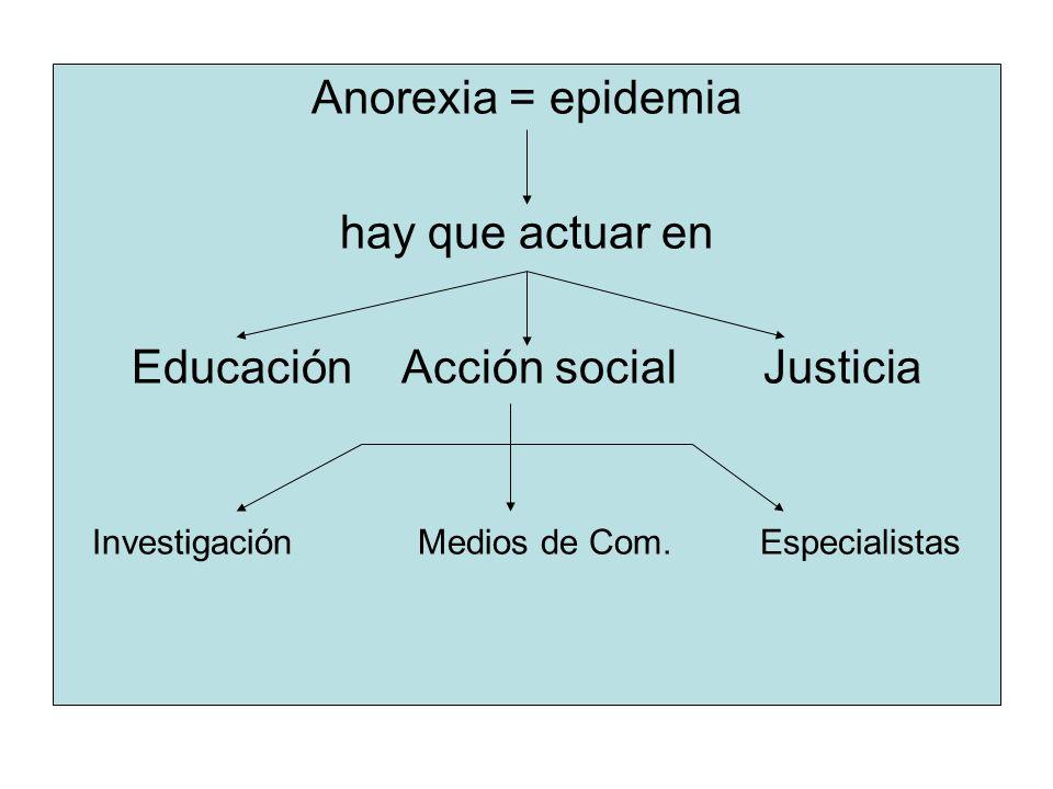 Anorexia = epidemia hay que actuar en Educación Acción socialJusticia Investigación Medios de Com. Especialistas