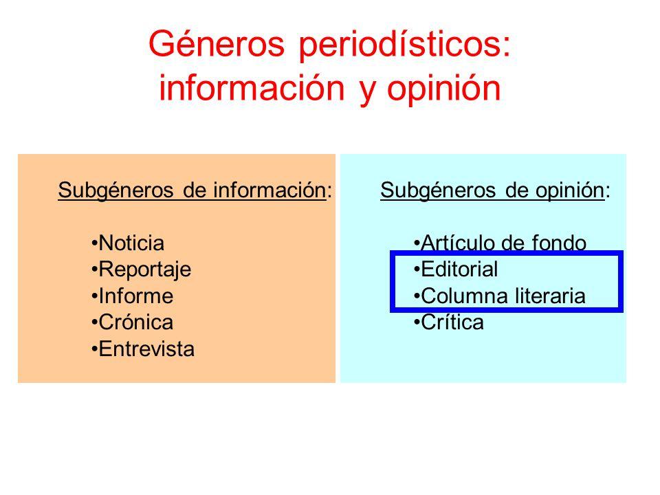 Géneros periodísticos: información y opinión Subgéneros de opinión: Artículo de fondo Editorial Columna literaria Crítica Subgéneros de información: N