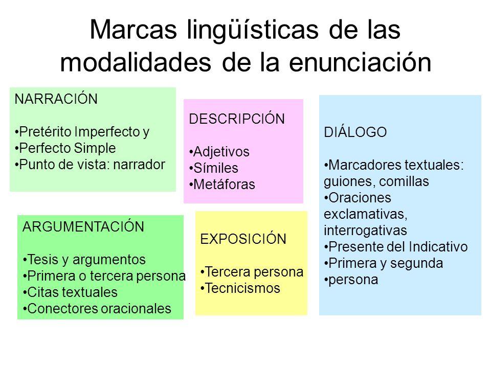Marcas lingüísticas de las modalidades de la enunciación NARRACIÓN Pretérito Imperfecto y Perfecto Simple Punto de vista: narrador DESCRIPCIÓN Adjetiv