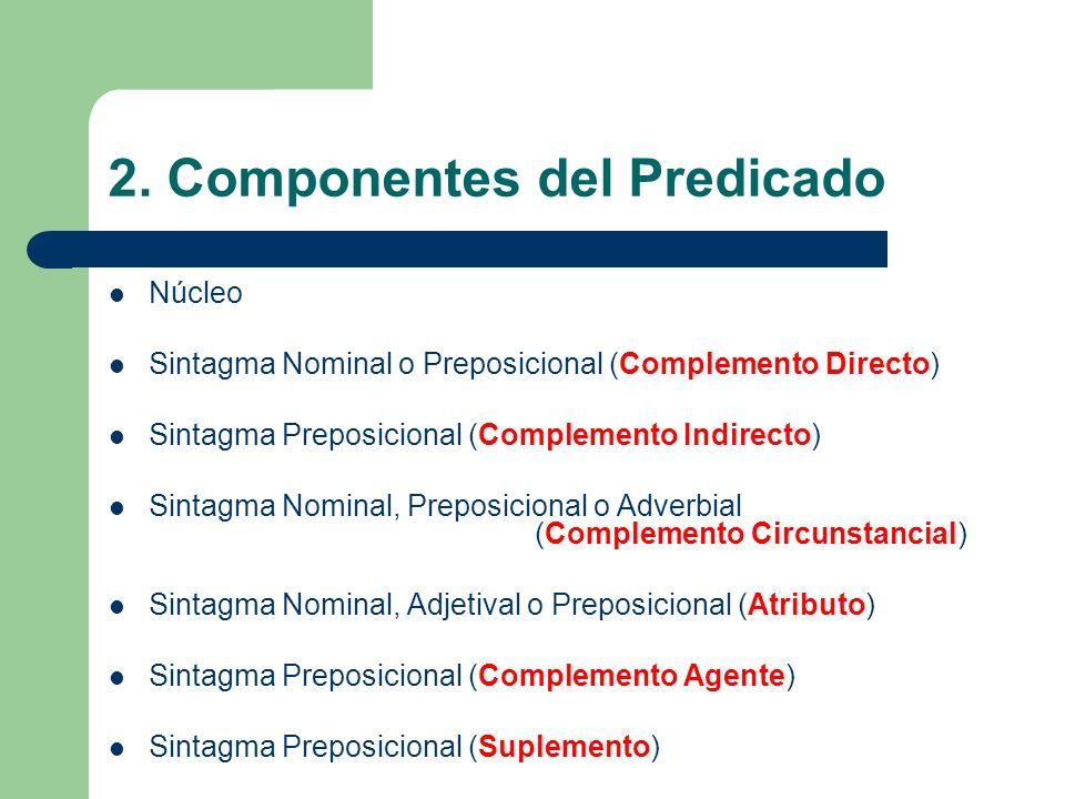 2. Componentes del Predicado Núcleo Sintagma Nominal o Preposicional (Complemento Directo) Sintagma Preposicional (Complemento Indirecto) Sintagma Nom