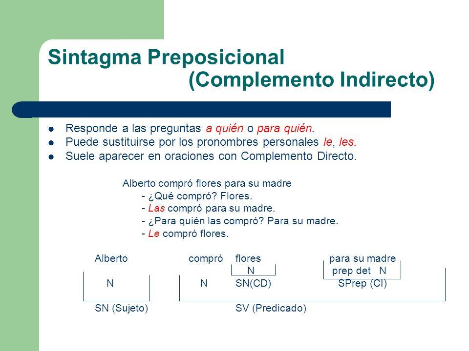Sintagma Preposicional (Complemento Indirecto) Responde a las preguntas a quién o para quién. Puede sustituirse por los pronombres personales le, les.