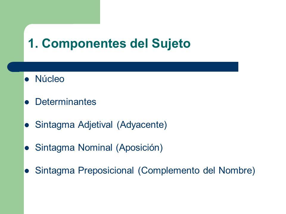 1. Componentes del Sujeto Núcleo Determinantes Sintagma Adjetival (Adyacente) Sintagma Nominal (Aposición) Sintagma Preposicional (Complemento del Nom
