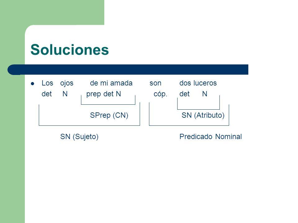 Soluciones Los ojosde mi amadason dos luceros det N prep det N cóp.det N SPrep (CN) SN (Atributo) SN (Sujeto)Predicado Nominal
