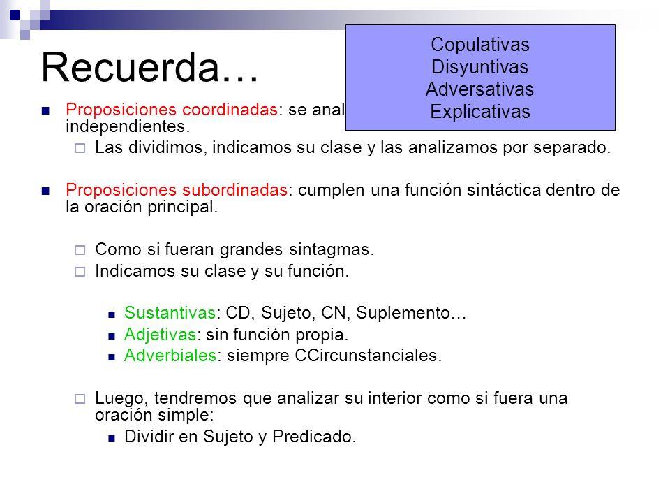 Recuerda… Proposiciones coordinadas: se analizan como oraciones independientes. Las dividimos, indicamos su clase y las analizamos por separado. Propo