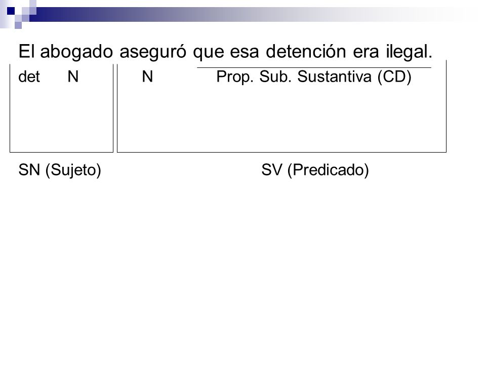 El abogado aseguró que esa detención era ilegal. det N N Prop. Sub. Sustantiva (CD) SN (Sujeto)SV (Predicado)