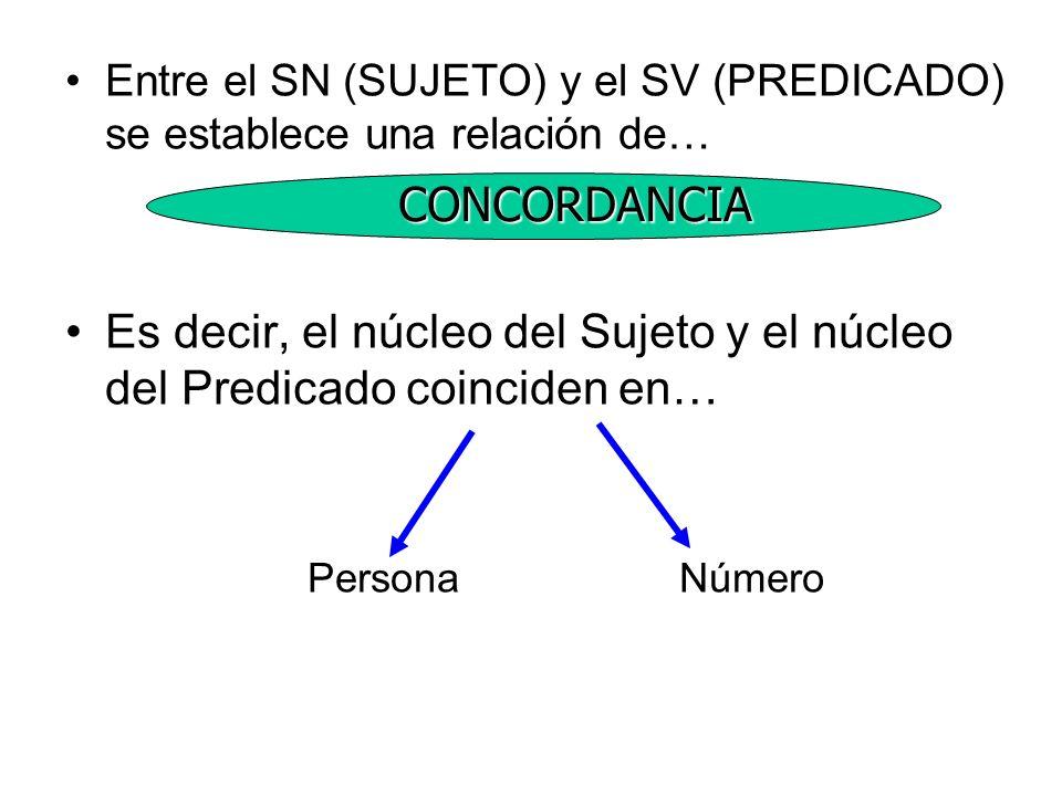 Entre el SN (SUJETO) y el SV (PREDICADO) se establece una relación de… Es decir, el núcleo del Sujeto y el núcleo del Predicado coinciden en… PersonaNúmero CONCORDANCIA