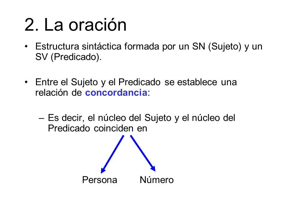 2. La oración Estructura sintáctica formada por un SN (Sujeto) y un SV (Predicado). Entre el Sujeto y el Predicado se establece una relación de concor