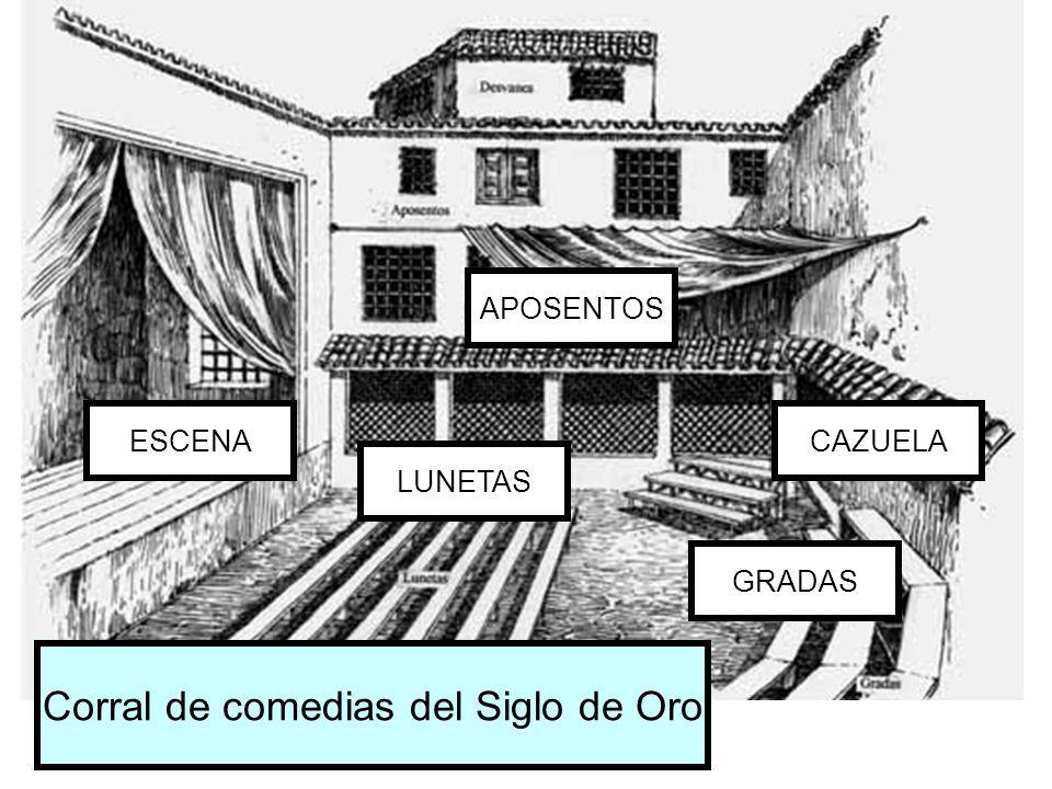 Corral de comedias del Siglo de Oro LUNETAS GRADAS ESCENA APOSENTOS CAZUELA
