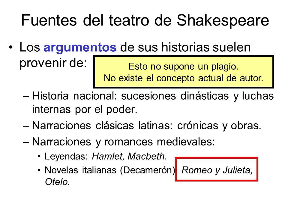 Fuentes del teatro de Shakespeare Los argumentos de sus historias suelen provenir de: –Historia nacional: sucesiones dinásticas y luchas internas por