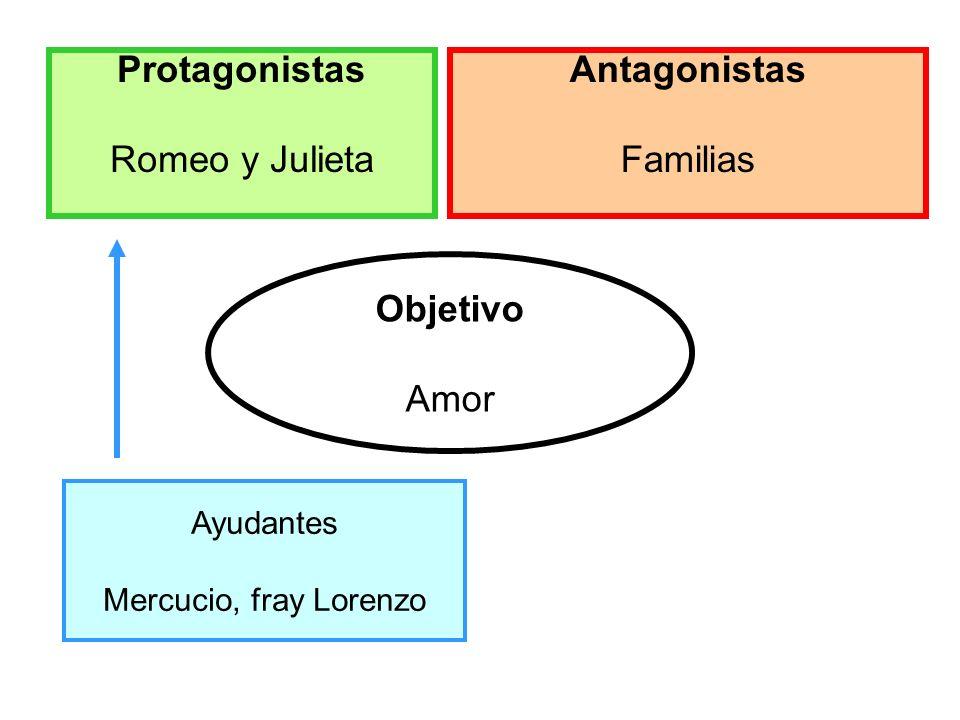 Protagonistas Romeo y Julieta Antagonistas Familias Ayudantes Mercucio, fray Lorenzo Objetivo Amor