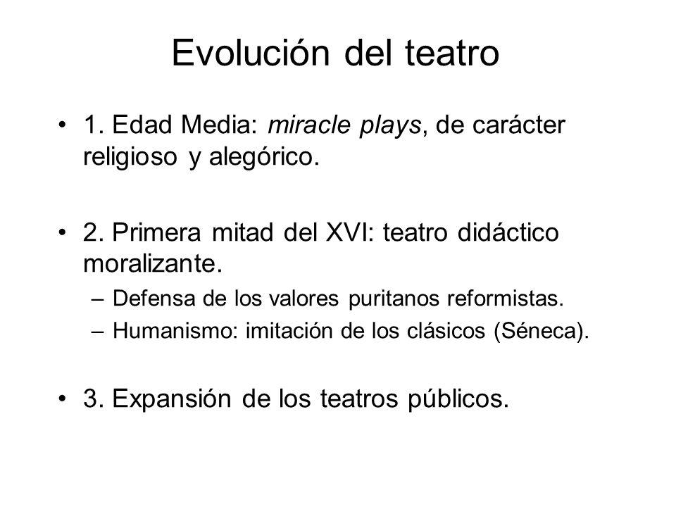 Evolución del teatro 1. Edad Media: miracle plays, de carácter religioso y alegórico. 2. Primera mitad del XVI: teatro didáctico moralizante. –Defensa