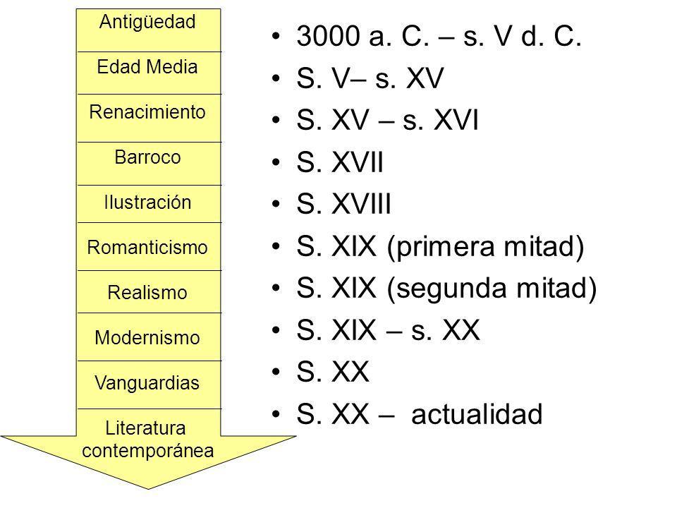 3000 a. C. – s. V d. C. S. V– s. XV S. XV – s. XVI S. XVII S. XVIII S. XIX (primera mitad) S. XIX (segunda mitad) S. XIX – s. XX S. XX S. XX – actuali