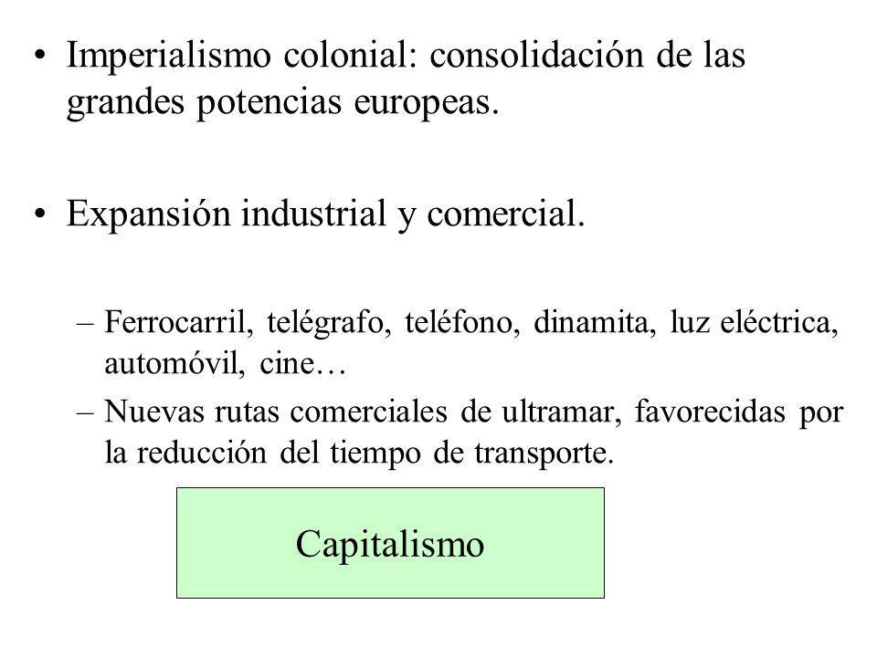 Imperialismo colonial: consolidación de las grandes potencias europeas. Expansión industrial y comercial. –Ferrocarril, telégrafo, teléfono, dinamita,