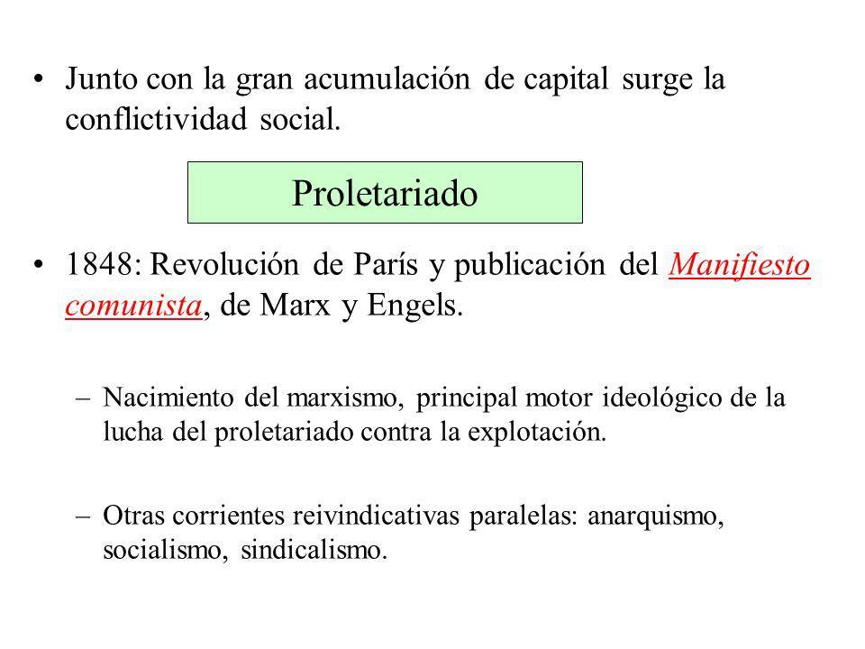 Junto con la gran acumulación de capital surge la conflictividad social. 1848: Revolución de París y publicación del Manifiesto comunista, de Marx y E