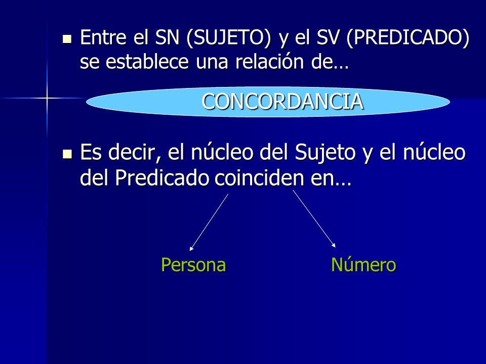 Entre el SN (SUJETO) y el SV (PREDICADO) se establece una relación de… Entre el SN (SUJETO) y el SV (PREDICADO) se establece una relación de… Es decir, el núcleo del Sujeto y el núcleo del Predicado coinciden en… Es decir, el núcleo del Sujeto y el núcleo del Predicado coinciden en… PersonaNúmero CONCORDANCIA