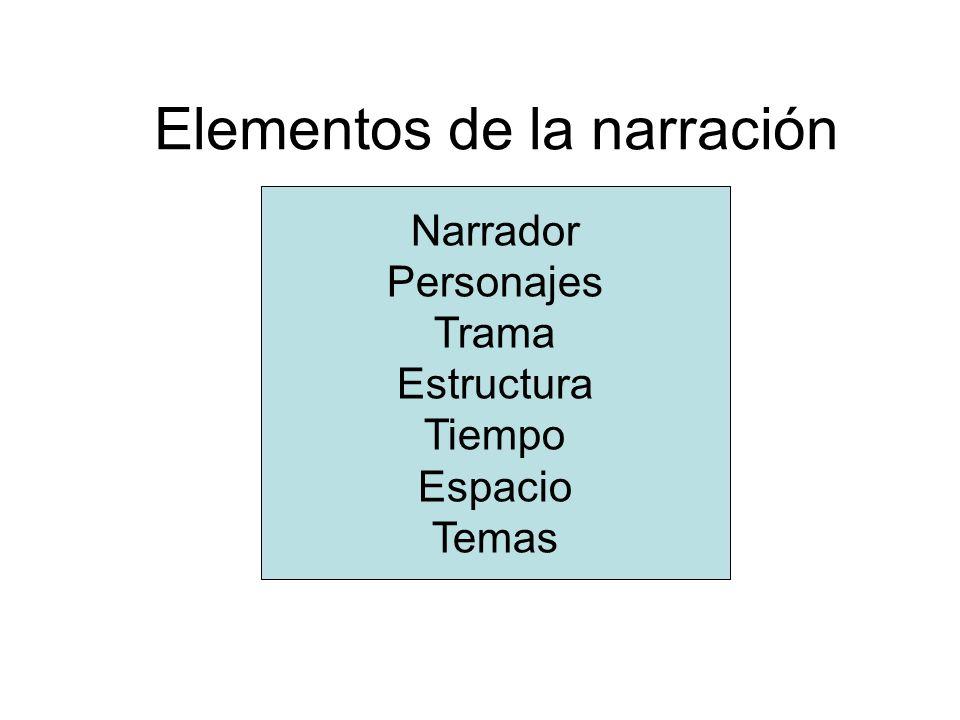 Elementos de la narración Narrador Personajes Trama Estructura Tiempo Espacio Temas