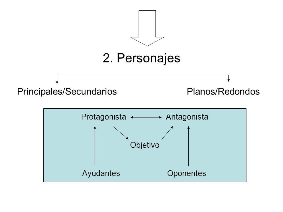 2. Personajes Principales/SecundariosPlanos/Redondos ProtagonistaAntagonista Objetivo AyudantesOponentes