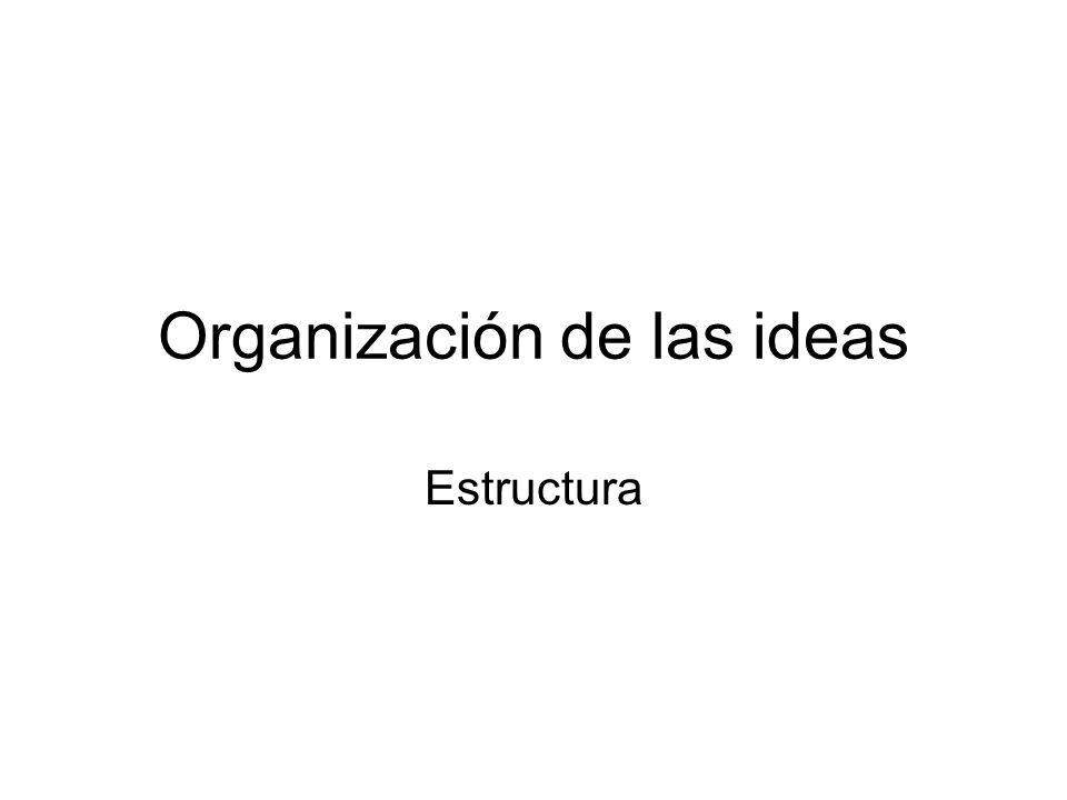 Organización de las ideas Estructura