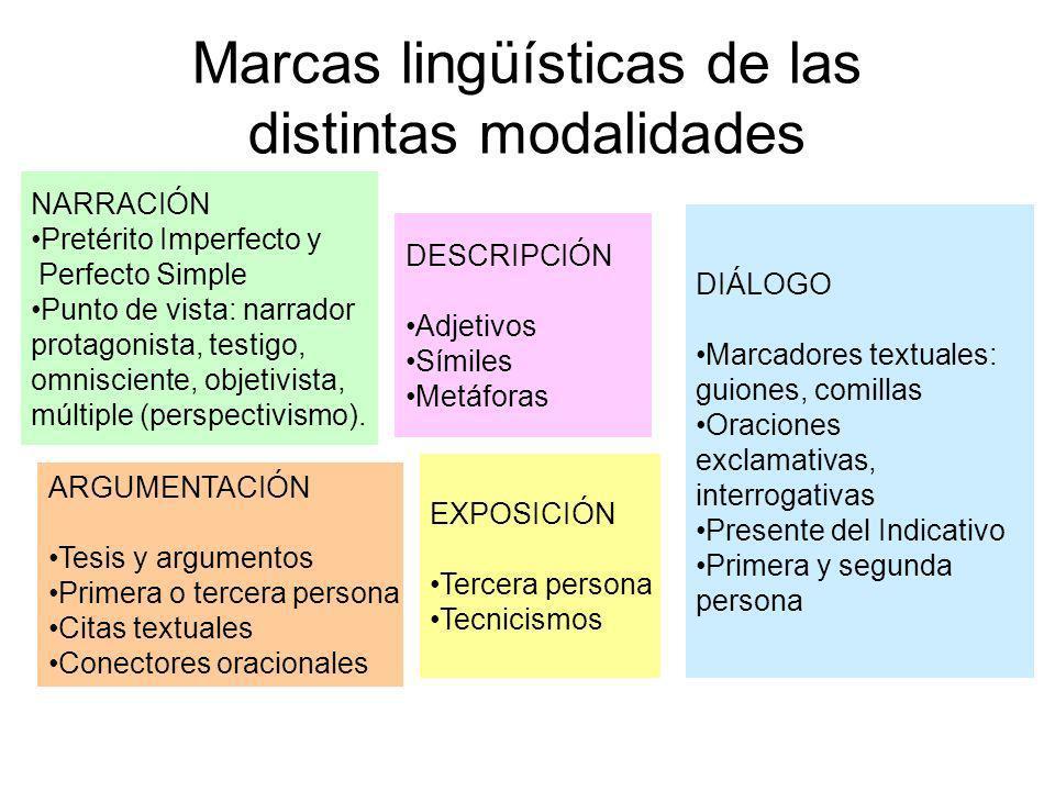Marcas lingüísticas de las distintas modalidades NARRACIÓN Pretérito Imperfecto y Perfecto Simple Punto de vista: narrador protagonista, testigo, omni