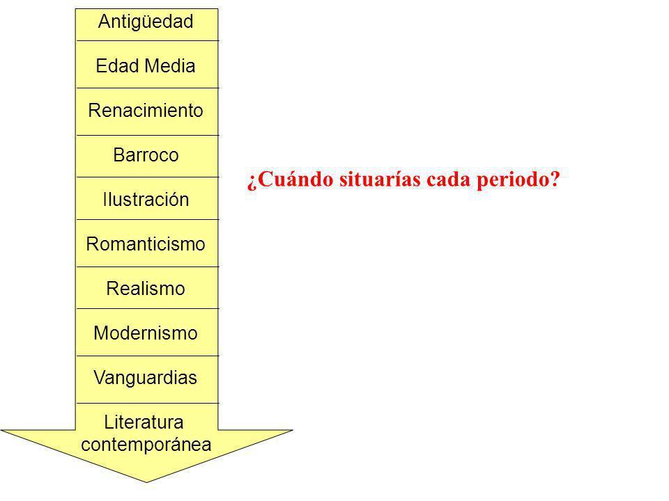¿Cuándo situarías cada periodo? Antigüedad Edad Media Renacimiento Barroco Ilustración Romanticismo Realismo Modernismo Vanguardias Literatura contemp