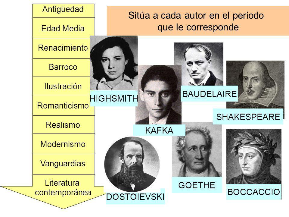Antigüedad Edad Media Renacimiento Barroco Ilustración Romanticismo Realismo Modernismo Vanguardias Literatura contemporánea Sitúa a cada autor en el
