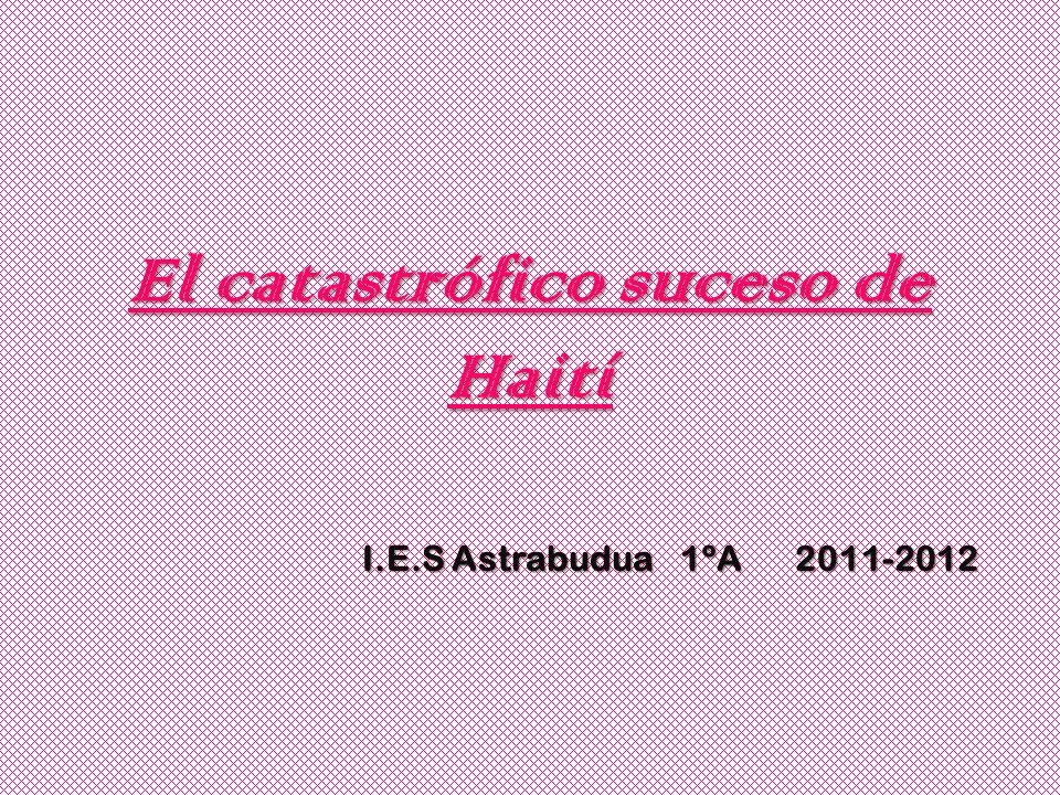 INDICE -¿Donde está Haití.-¿Qué ocurrió en Haití.