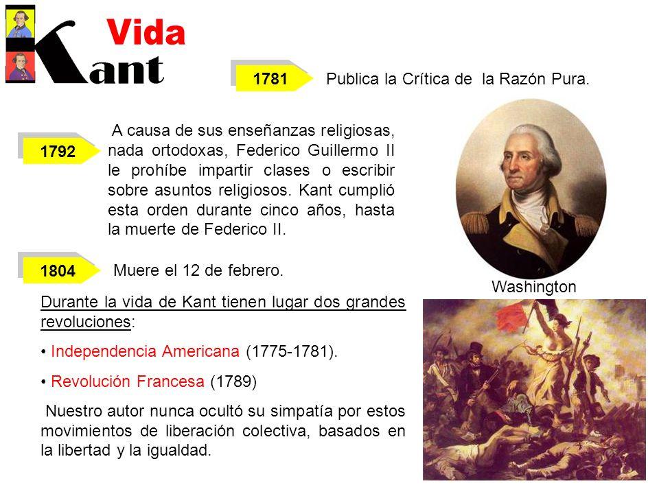 1792 A causa de sus enseñanzas religiosas, nada ortodoxas, Federico Guillermo II le prohíbe impartir clases o escribir sobre asuntos religiosos. Kant