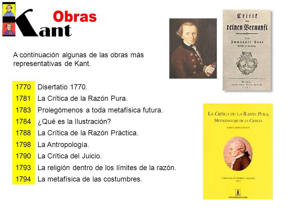 1770Disertatio 1770.1781La Crítica de la Razón Pura.