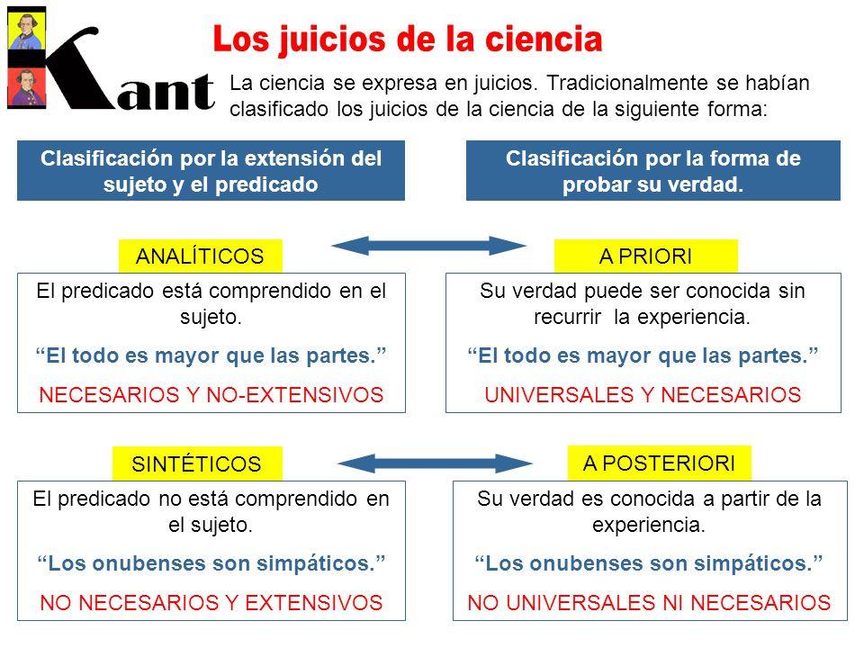 ANALÍTICOS SINTÉTICOS A PRIORI A POSTERIORI Clasificación por la extensión del sujeto y el predicado Clasificación por la forma de probar su verdad.