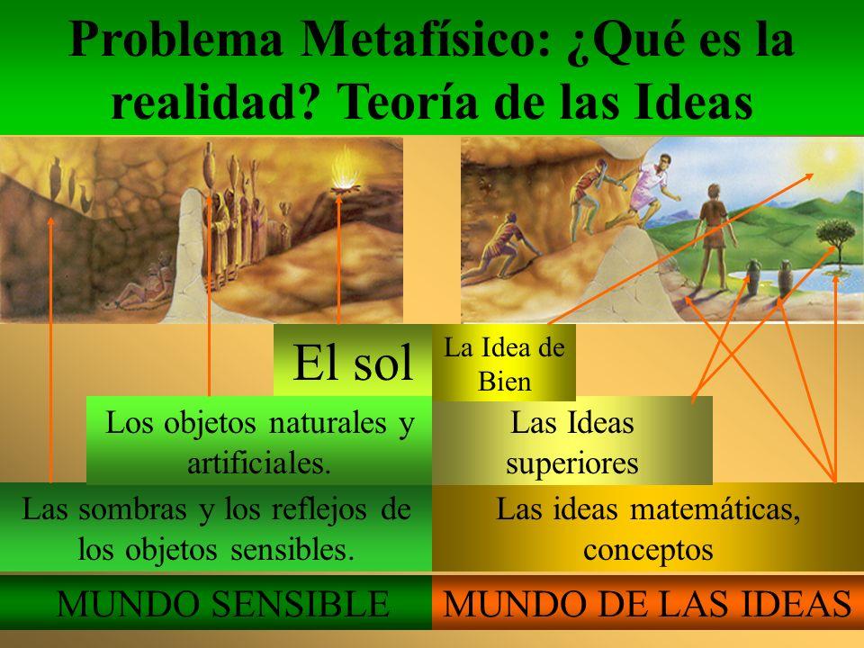 Problema Metafísico: ¿Qué es la realidad? Teoría de las Ideas MUNDO SENSIBLEMUNDO DE LAS IDEAS Las sombras y los reflejos de los objetos sensibles. Lo