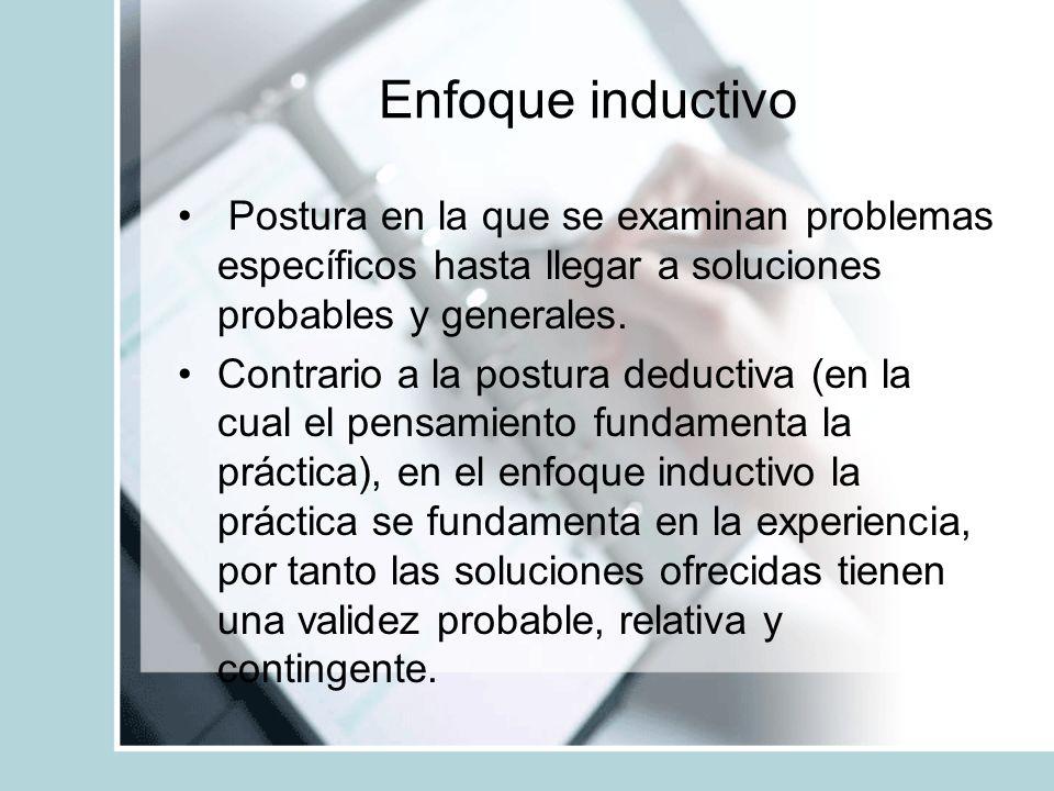 Enfoque inductivo Postura en la que se examinan problemas específicos hasta llegar a soluciones probables y generales. Contrario a la postura deductiv