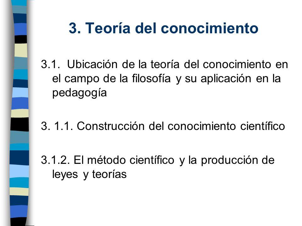 3. Teoría del conocimiento 3.1. Ubicación de la teoría del conocimiento en el campo de la filosofía y su aplicación en la pedagogía 3. 1.1. Construcci