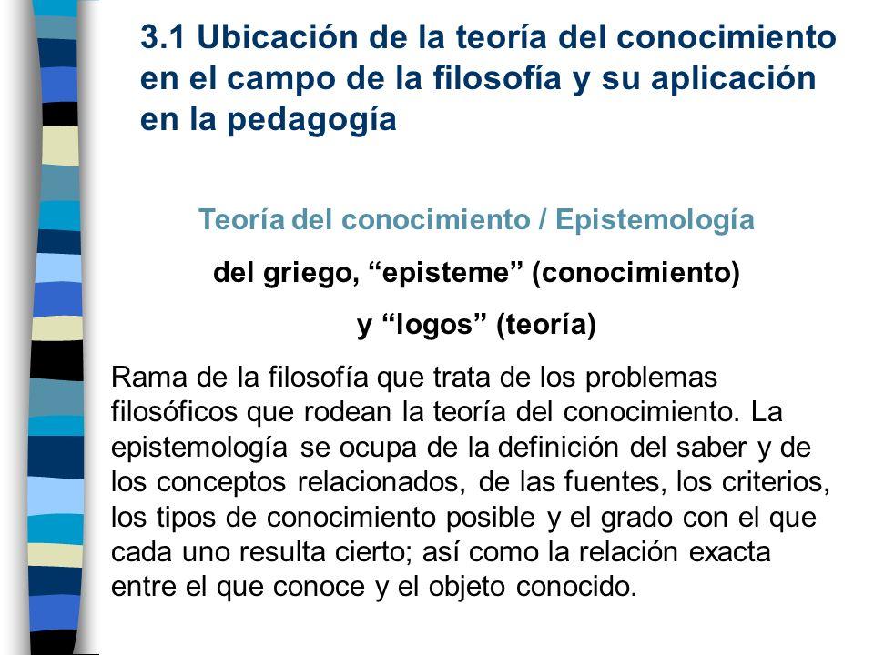 3.1 Ubicación de la teoría del conocimiento en el campo de la filosofía y su aplicación en la pedagogía Teoría del conocimiento / Epistemología del gr