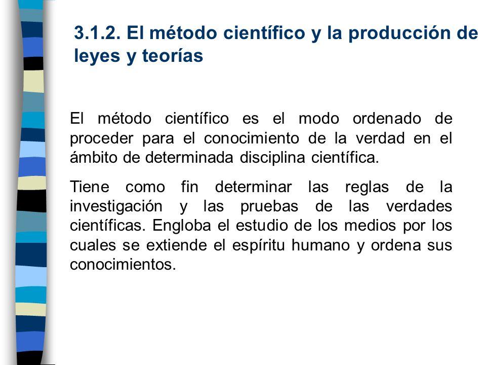 3.1.2. El método científico y la producción de leyes y teorías El método científico es el modo ordenado de proceder para el conocimiento de la verdad