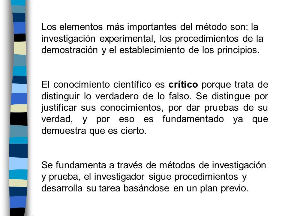 Los elementos más importantes del método son: la investigación experimental, los procedimientos de la demostración y el establecimiento de los princip