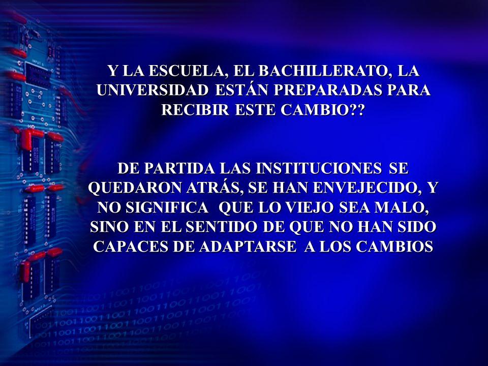 CONTAR CON: DOCENTES INVESTIGADORES E INTEGRADORES,DOCENTES INVESTIGADORES E INTEGRADORES, UN EQUIPO DE ESPECIALISTAS INFORMÁTICOS,UN EQUIPO DE ESPECIALISTAS INFORMÁTICOS, ALUMNOS DISPUESTOS A INDAGAR, MUCHOS DE ELLOS CRÍTICOS,ALUMNOS DISPUESTOS A INDAGAR, MUCHOS DE ELLOS CRÍTICOS, PROGRAMAS MULTIDISCIPLINARIOS, TECNOLOGÍA EFICIENTE Y SOBRE TODO,PROGRAMAS MULTIDISCIPLINARIOS, TECNOLOGÍA EFICIENTE Y SOBRE TODO, CON LA VOLUNTAD Y DISPOSICIÓN A CAMBIAR PARA CRECER, A NO SEGUIR HACIENDO LO MISMO.