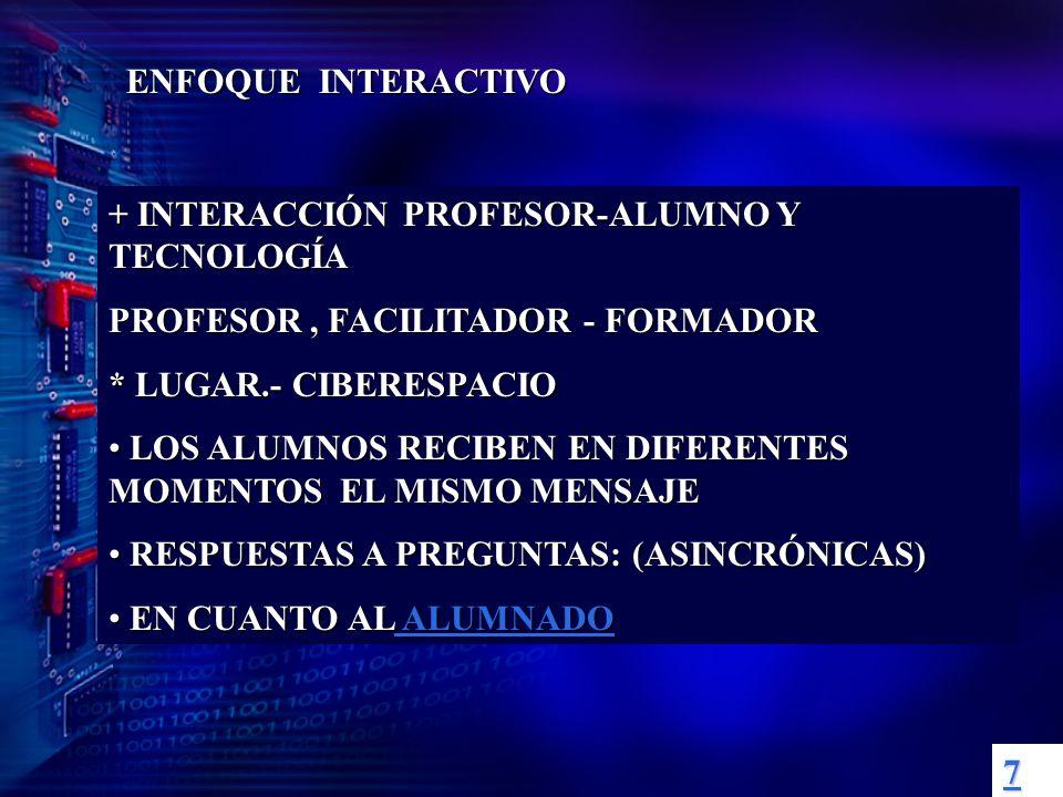 6 + INTERACCIÓN PROFESOR-ALUMNO PROFESOR RESPONSABLE DEL APRENDIZAJE GESTIÓN DE TRABAJO, RECURSOS Y CONTENIDOS, PAUTAS DE TRABAJO * LUGAR.- EL AULA TODOS LOS ALUMNOS RECIBEN A LA VEZ EL MISMO MENSAJE RESPUESTAS A PREGUNTAS: (SINCRÓNICAS) PROCESO DE COMUNICACIÓN: UNIDIRECCIONAL y/o BIDIRECCIONAL ENFOQUE TRADICIONAL DE LA EDUCACION