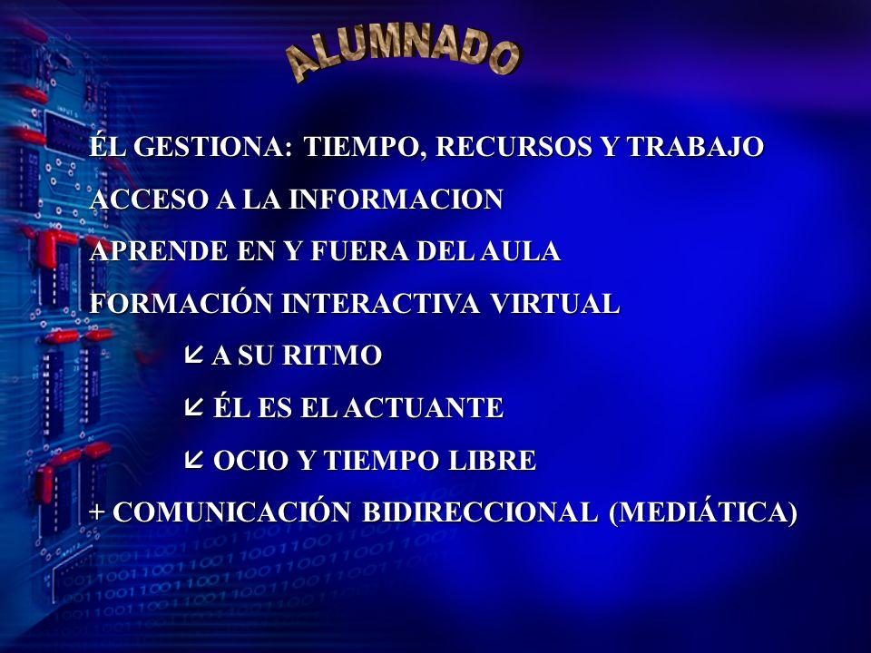 7777 + INTERACCIÓN PROFESOR-ALUMNO Y TECNOLOGÍA PROFESOR, FACILITADOR - FORMADOR * LUGAR.- CIBERESPACIO LOS ALUMNOS RECIBEN EN DIFERENTES MOMENTOS EL MISMO MENSAJE LOS ALUMNOS RECIBEN EN DIFERENTES MOMENTOS EL MISMO MENSAJE RESPUESTAS A PREGUNTAS: (ASINCRÓNICAS) RESPUESTAS A PREGUNTAS: (ASINCRÓNICAS) EN CUANTO AL ALUMNADO EN CUANTO AL ALUMNADO ALUMNADO ALUMNADO ENFOQUE INTERACTIVO