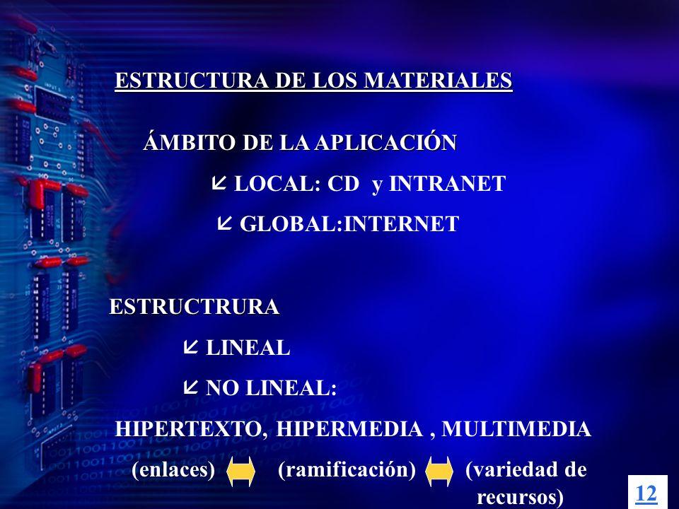 11 DISENO DE LOS CONTENIDOS 1.CAPTAR LA ATENCIÓN / ACTRACTIVO ICONOS, ETIQUETAS DE TEXTO, INFORMACIÓN COMPLEMENTARIA ICONOS, ETIQUETAS DE TEXTO, INFORMACIÓN COMPLEMENTARIA DISEÑO.