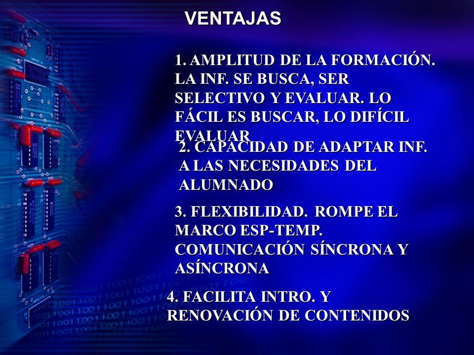 13RECURSOS + CENTRO DE TECNOLOGIA INTERNET INTERNET + SERVIDOR DE WEB + PORTAL DE ASIGNATURA + INTERACTIVIDAD PASIVO PASIVO MULTIMEDIA MULTIMEDIA MUL.
