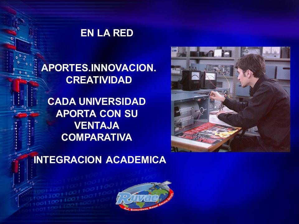 RED UNIVERSITARIA VIRTUAL AMERICA EUROPA RUVAE @ LIS FINLANDIA HOLANDA ISLAS CANARIAS MEXICO BRASIL PAISES PARTICIPANTES EN RUVAE