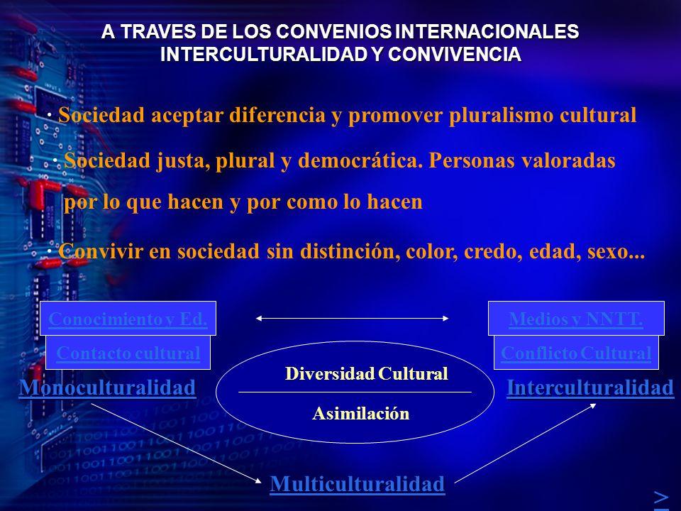 NUESTRO SISTEMA DE APRENDIZAJE HABILIDADES Y CONOCIMIENTO SELECCION DE INFORMACION SOLUCION DE PROBLEMAS HABILIDADES DE COMUNICACION INTERACCION SOCIAL ACTIVA Experto Alumno Experto