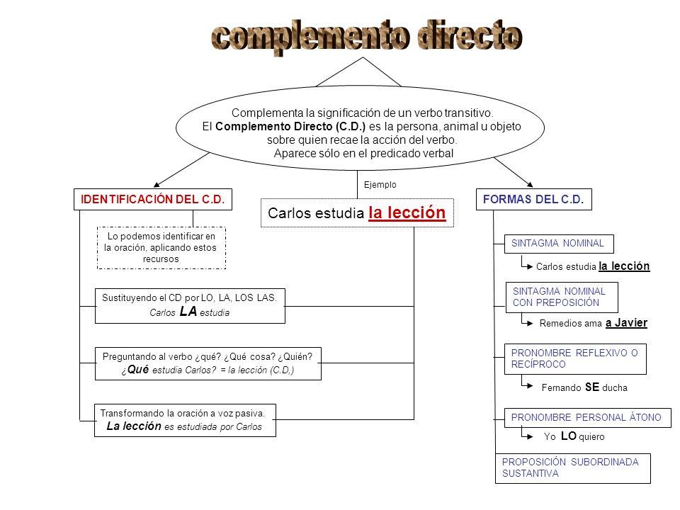 Carlos estudia la lección Complementa la significación de un verbo transitivo. El Complemento Directo (C.D.) es la persona, animal u objeto sobre quie