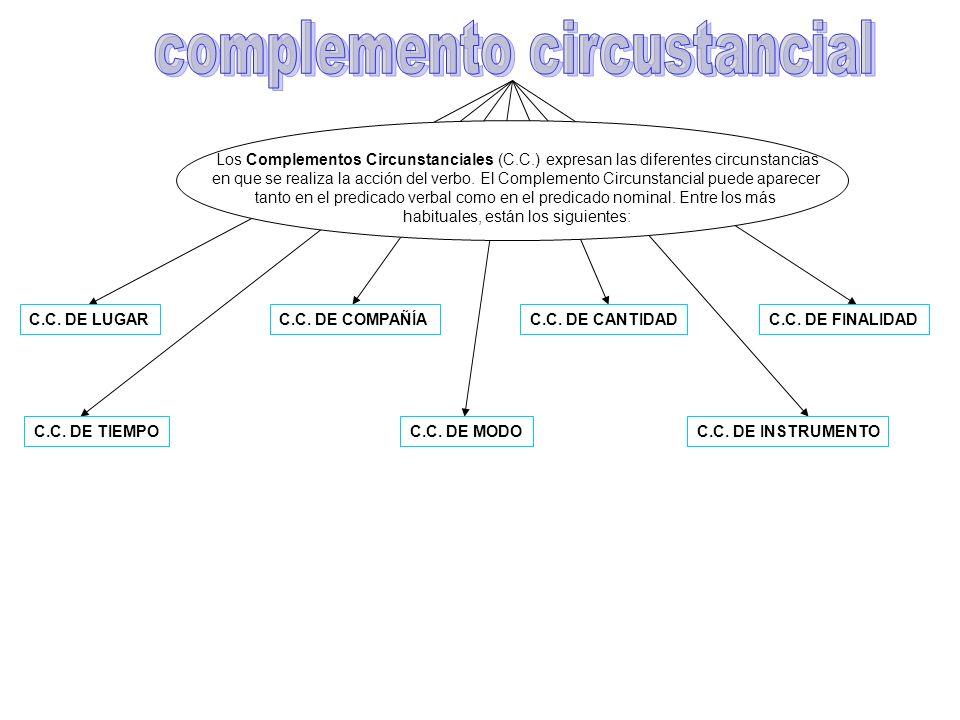 Los Complementos Circunstanciales (C.C.) expresan las diferentes circunstancias en que se realiza la acción del verbo. El Complemento Circunstancial p