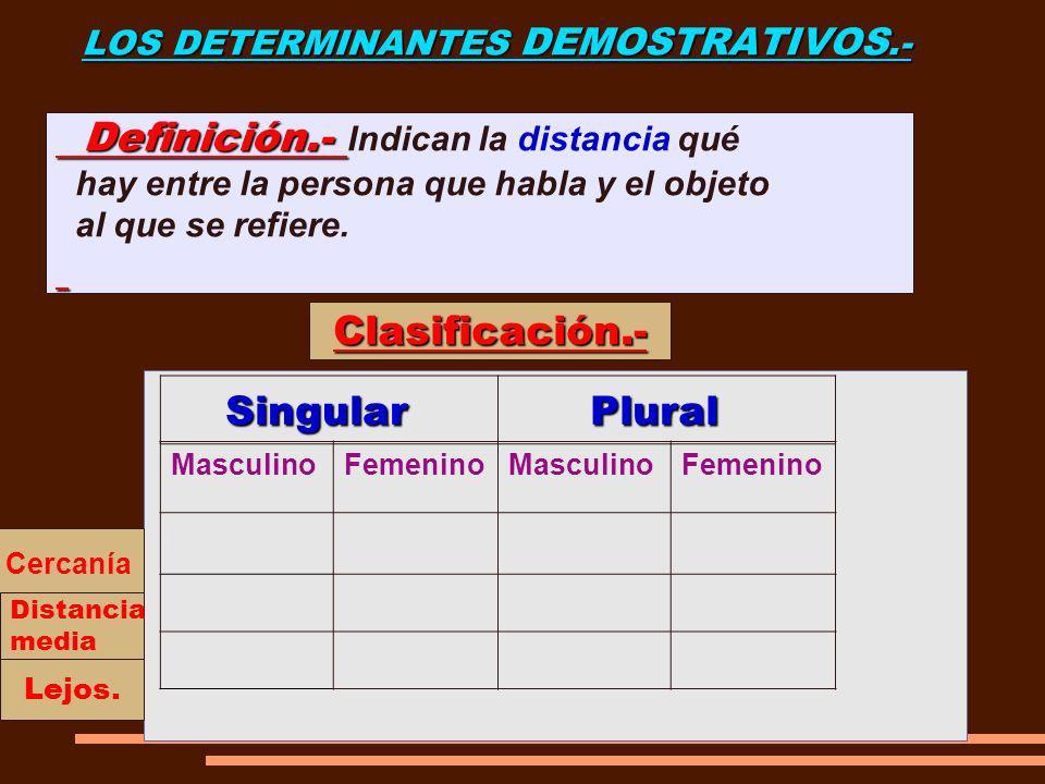LOS DETERMINANTES DEMOSTRATIVOS.- Singula r. Plural. Singular. Plural. Definición.- Definición.- Indican la distancia qué hay entre la persona que hab