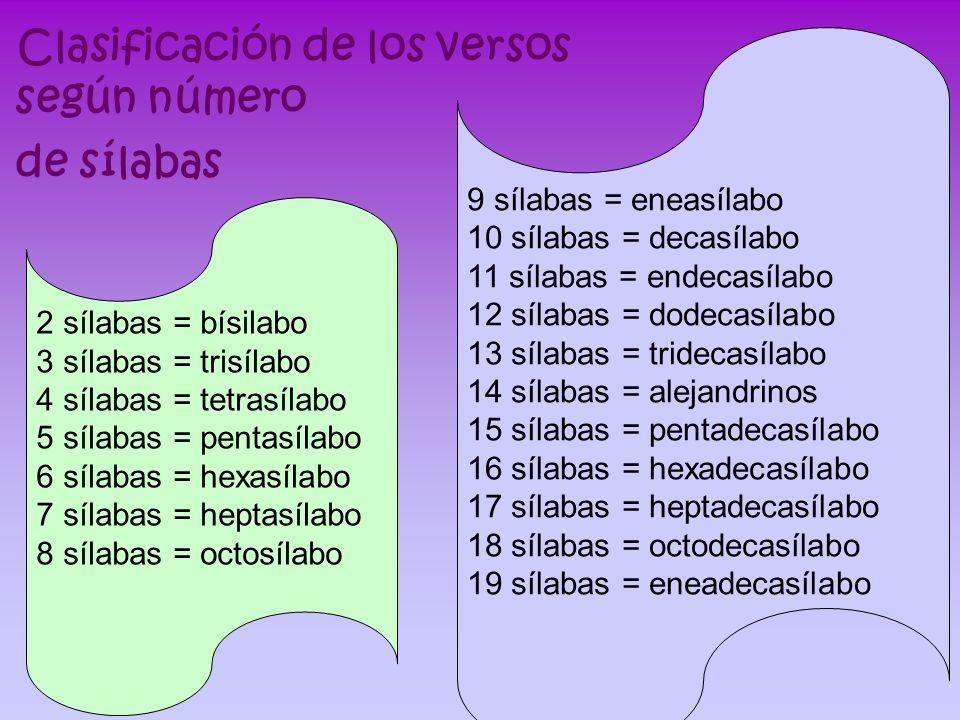 Clasificación de los versos según número de sílabas 2 sílabas = bísilabo 3 sílabas = trisílabo 4 sílabas = tetrasílabo 5 sílabas = pentasílabo 6 sílab
