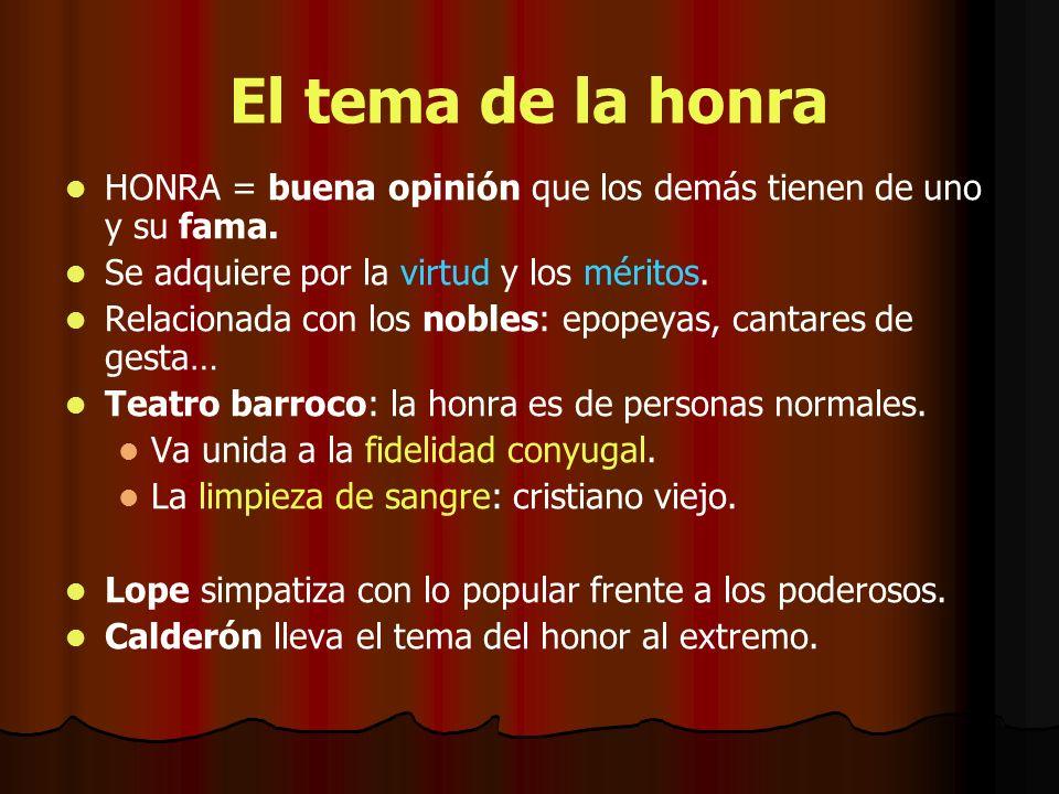 El tema de la honra HONRA = buena opinión que los demás tienen de uno y su fama. Se adquiere por la virtud y los méritos. Relacionada con los nobles: